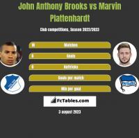 John Anthony Brooks vs Marvin Plattenhardt h2h player stats