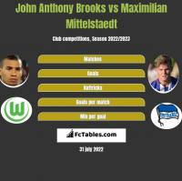 John Anthony Brooks vs Maximilian Mittelstaedt h2h player stats