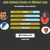 John Anthony Brooks vs Michael Lang h2h player stats
