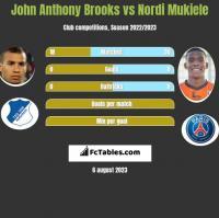 John Anthony Brooks vs Nordi Mukiele h2h player stats
