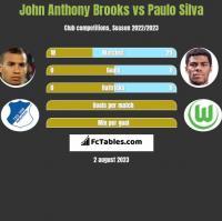 John Anthony Brooks vs Paulo Silva h2h player stats