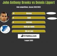 John Anthony Brooks vs Dennis Lippert h2h player stats