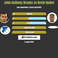 John Anthony Brooks vs Kevin Goden h2h player stats