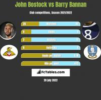 John Bostock vs Barry Bannan h2h player stats
