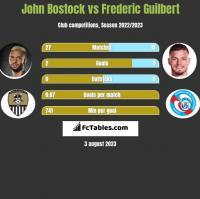 John Bostock vs Frederic Guilbert h2h player stats