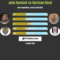 John Bostock vs Harrison Reed h2h player stats