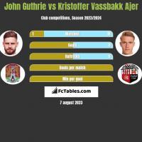 John Guthrie vs Kristoffer Vassbakk Ajer h2h player stats