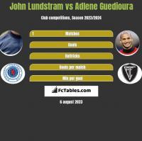 John Lundstram vs Adlene Guedioura h2h player stats
