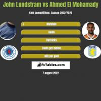 John Lundstram vs Ahmed El Mohamady h2h player stats