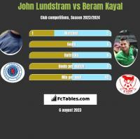 John Lundstram vs Beram Kayal h2h player stats