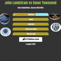 John Lundstram vs Conor Townsend h2h player stats
