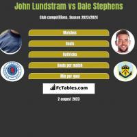 John Lundstram vs Dale Stephens h2h player stats