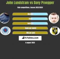 John Lundstram vs Davy Proepper h2h player stats