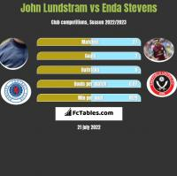 John Lundstram vs Enda Stevens h2h player stats