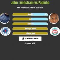 John Lundstram vs Fabinho h2h player stats