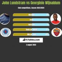 John Lundstram vs Georginio Wijnaldum h2h player stats