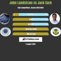 John Lundstram vs Jack Cork h2h player stats