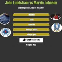 John Lundstram vs Marvin Johnson h2h player stats