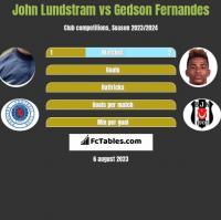 John Lundstram vs Gedson Fernandes h2h player stats