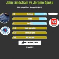 John Lundstram vs Jerome Opoku h2h player stats