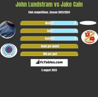 John Lundstram vs Jake Cain h2h player stats