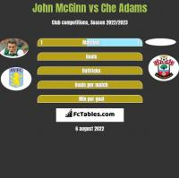 John McGinn vs Che Adams h2h player stats