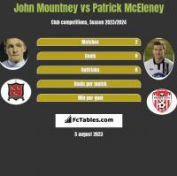 John Mountney vs Patrick McEleney h2h player stats