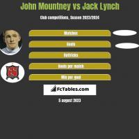 John Mountney vs Jack Lynch h2h player stats