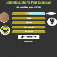 John Mousinho vs Paul Kalambayi h2h player stats