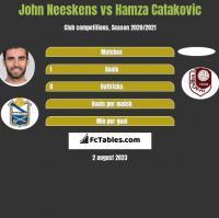 John Neeskens vs Hamza Catakovic h2h player stats