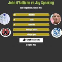 John O'Sullivan vs Jay Spearing h2h player stats