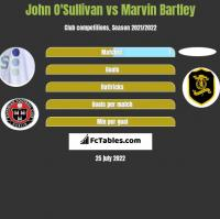 John O'Sullivan vs Marvin Bartley h2h player stats