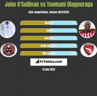 John O'Sullivan vs Toumani Diagouraga h2h player stats