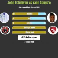 John O'Sullivan vs Yann Songo'o h2h player stats