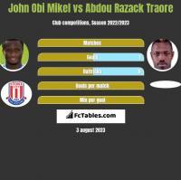 John Obi Mikel vs Abdou Razack Traore h2h player stats