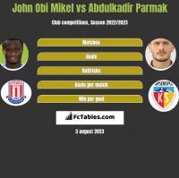 John Obi Mikel vs Abdulkadir Parmak h2h player stats