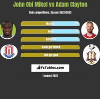 John Obi Mikel vs Adam Clayton h2h player stats