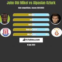 John Obi Mikel vs Alpaslan Ozturk h2h player stats