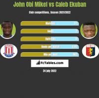 John Obi Mikel vs Caleb Ekuban h2h player stats
