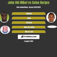 John Obi Mikel vs Celso Borges h2h player stats
