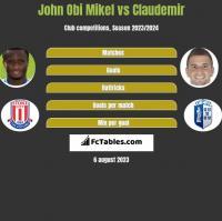 John Obi Mikel vs Claudemir h2h player stats