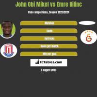 John Obi Mikel vs Emre Kilinc h2h player stats