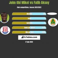 John Obi Mikel vs Fatih Aksoy h2h player stats