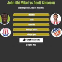 John Obi Mikel vs Geoff Cameron h2h player stats
