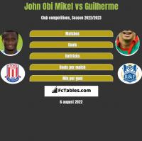 John Obi Mikel vs Guilherme h2h player stats