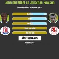 John Obi Mikel vs Jonathan Howson h2h player stats