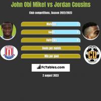 John Obi Mikel vs Jordan Cousins h2h player stats