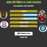 John Obi Mikel vs Josh Scowen h2h player stats