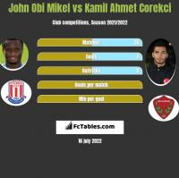 John Obi Mikel vs Kamil Ahmet Corekci h2h player stats