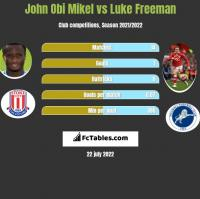 John Obi Mikel vs Luke Freeman h2h player stats